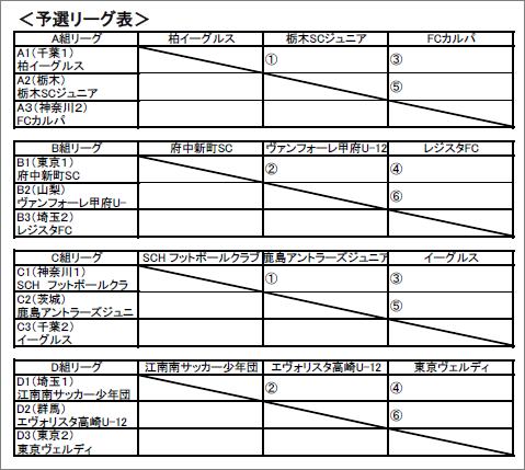 関東予選①