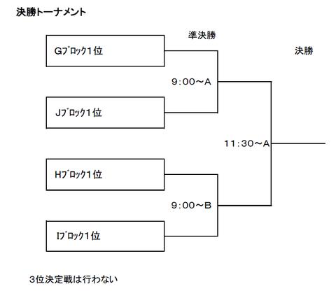 北海道決勝